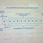 El RIF en Venezuela (Registro de Información Fiscal).