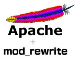 Hardening your Apache and PHP on Ubuntu 04 Server