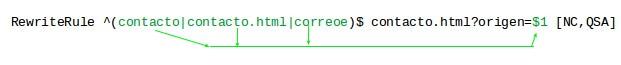 RewriteRule y variables seleccionadas