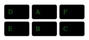 Especificando un orden exacto de los elementos.
