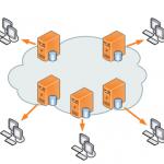 Content Deliver Network CDN imagen de Wikipedia