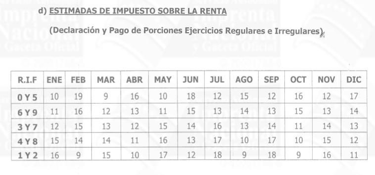 Contribuyentes Especiales SENIAT calendario de pago de las estimadas de Impuesto Sobre La Renta año 2018