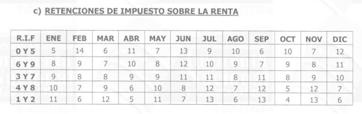 Contribuyentes Especiales SENIAT calendario de pago de las retenciones Impuesto Sobre La Renta año 2018