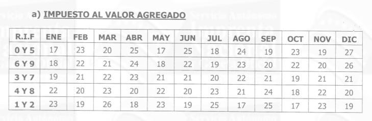 Contribuyentes Especiales SENIAT calendario de pago del Impuesto al Valor Agregado 2018