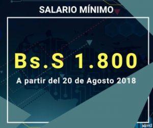 Petro anuncios salario minimo establecido en medio Petro