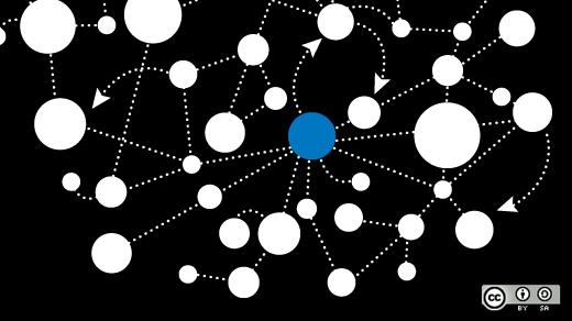 Un diagrama de red informática (imagen por opensource.com)