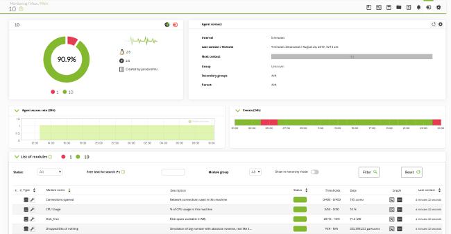 Pandora FMS: monitorización de dispositivo de cortafuegos