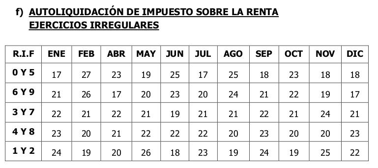 SENIAT calendario 2020 Contribuyentes Especiales ISLR ejercicio irregular