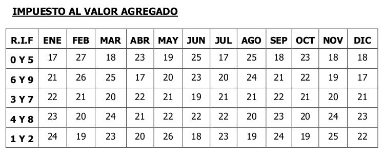 SENIAT calendario 2020 Contribuyentes Especiales IVA forma 99030