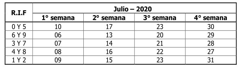 SENIAT calendario Contribuyentes Especiales julio 2020