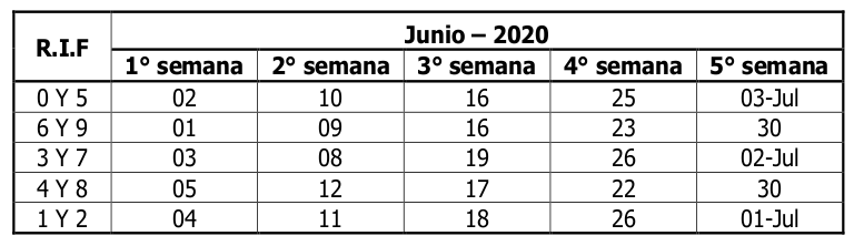 SENIAT calendario Contribuyentes Especiales junio 2020