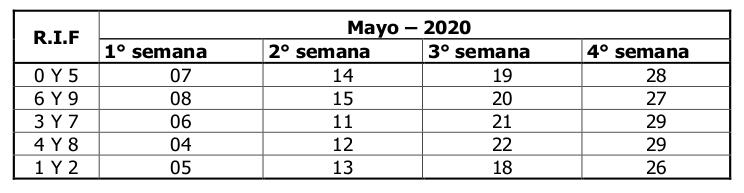 SENIAT calendario Contribuyentes Especiales mayo 2020