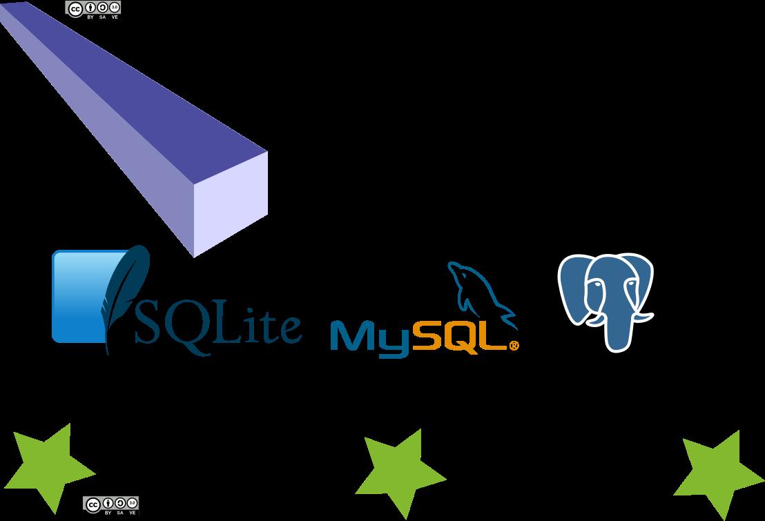 SQLite vs MySQL vs PostgreSQL Una comparación de sistemas de gestión de bases de datos relacionales