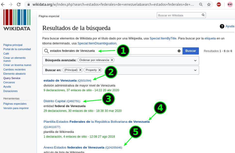 Búsqueda en Wikidata de los estados federales de Venezuela