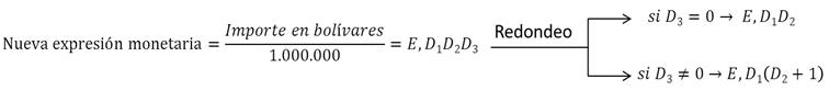 BCV Resolución N° 21-08-01 fórmula artículo 5º